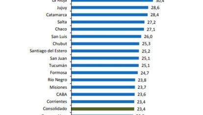 REPARTO. El criterio que definió la Nación perjudica a Córdoba por su alta población de mayores de 60 años..