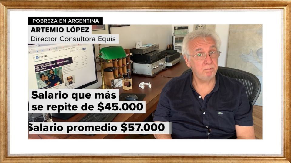 Columna Artemio López - Pobreza e indigencia al ritmo de lnflacion