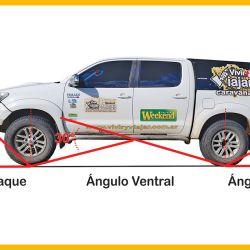 El despeje real está dado por la parte más cercana al suelo. La experiencia de manejo y el conociminto de nuestro vehículo nos darán la chance de atravesar salientes u obstáculos  de mayor altura.