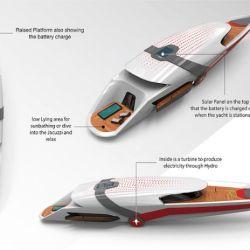 El modelo Y será una embarcación de lujo de 40 metros de eslora y cuyo diseño exterior se destaca por las armoniosas líneas curvas.
