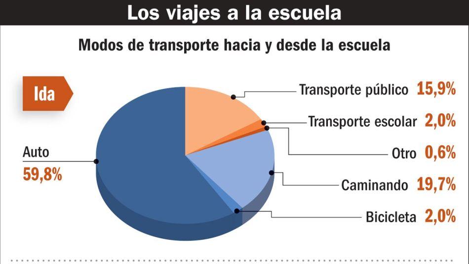 20210425_alumnos_secundaria_transporte_gp_g