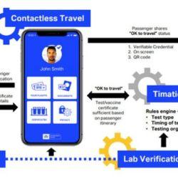 Así funciona el Travel Pass que desarrolló IATA para hacer los viajes más seguros a nivel sanitario.