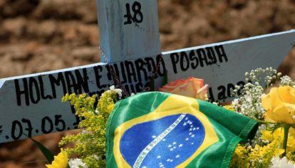 Brasil covid 19