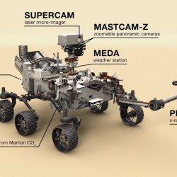La NASA diseñó el MOXIE para ver cuánto oxígeno pueden producir a partir de la atmósfera marciana en un rango específico de tiempo.