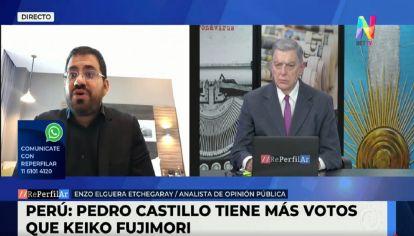 Elecciones en Perú - RePerfilAr