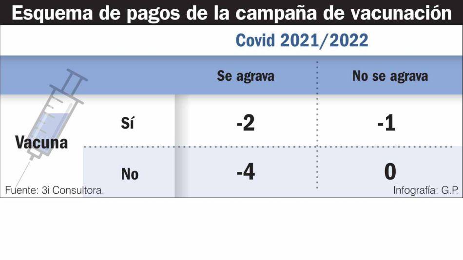 20210724_esquema_vacuna_infografiagp_g