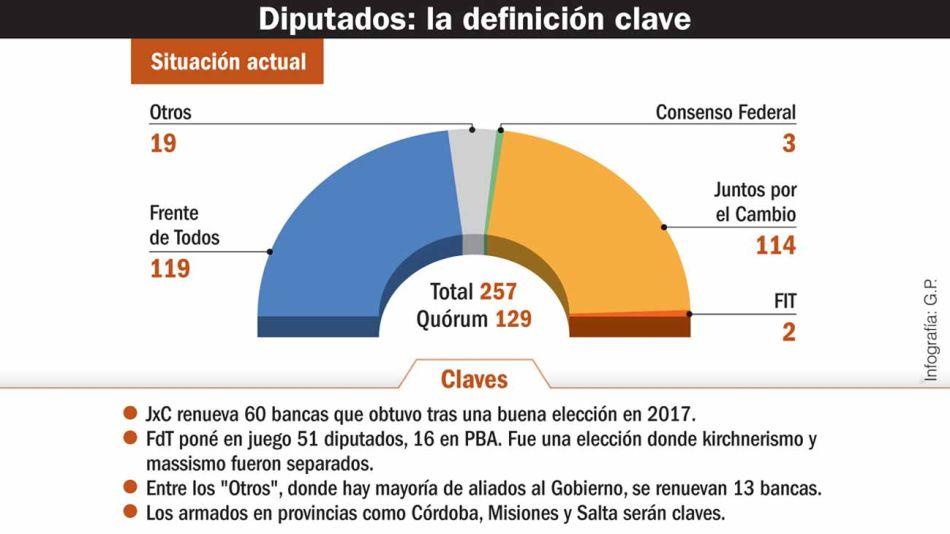 20210725_diputados_elecciones_infografiagp_g