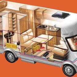 Es importante que el sistema de calefacción llegue a todas partes del motorhome.