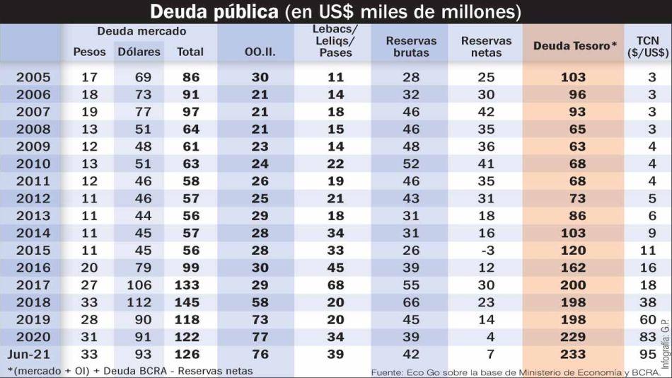 20210822_deuda_publica_infografiagp_g