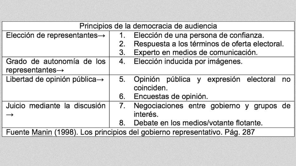 20210904_principios_democracia_audiencia_cedoc_g