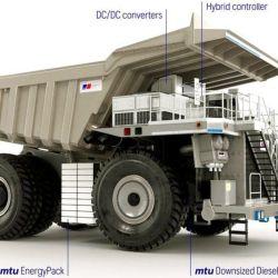 El responsable del proyecto es Rolls-Royce Power Systems.