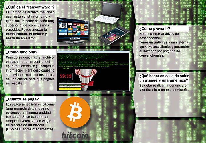 Los ciberdelincuentes controlan el aparato mediante un virus y encriptan los accesos a las aplicaciones y los archivos. Para desbloquearlo exigen un pago en dinero virtual. En España afecta a uno de cada cien teléfonos.