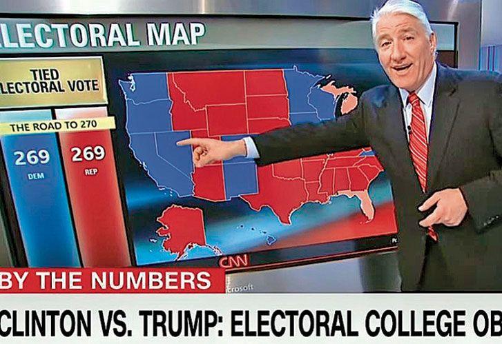 Explicacion. Al cubrir las elecciones, la prensa se centró en el Colegio Electoral.