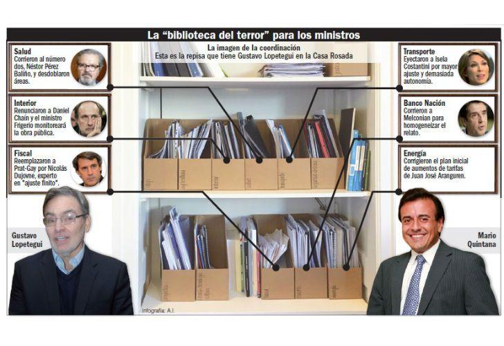 El Gabinete Económico, con cambios en el verano.