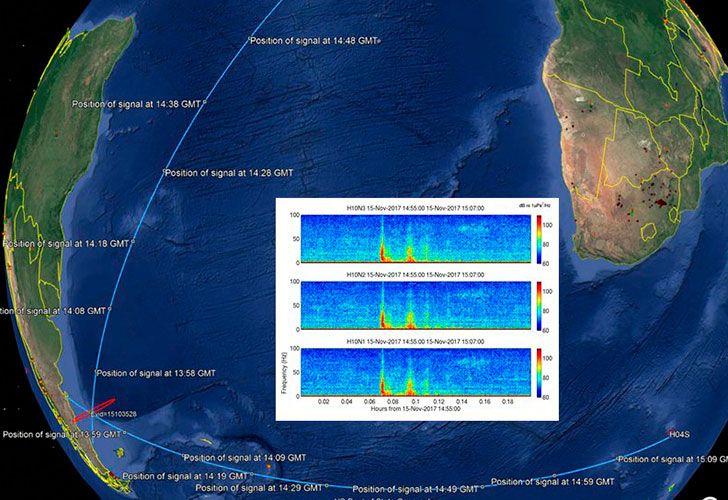 Red Hidroacústica detectó una señal inusual cerca de la última posición conocida del submarino argentino ARA San Juan