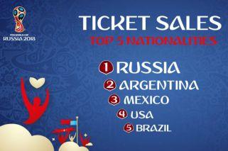 Los hinchas argentinos quieren copar Rusia en 2018