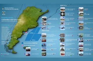 Missing submarine unites international forces around common cause