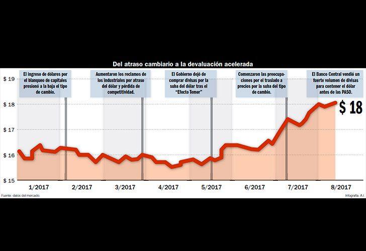 EFECTOS DEL CLIMA ELECTORAL