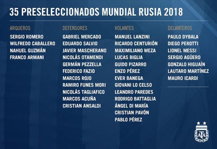 Argentina's 2018 preliminary World Cup squad.