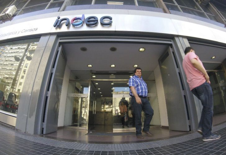 The INDEC national statistics bureau registered a 5.8% drop in economic activity for May, compared with the same month a year previous.