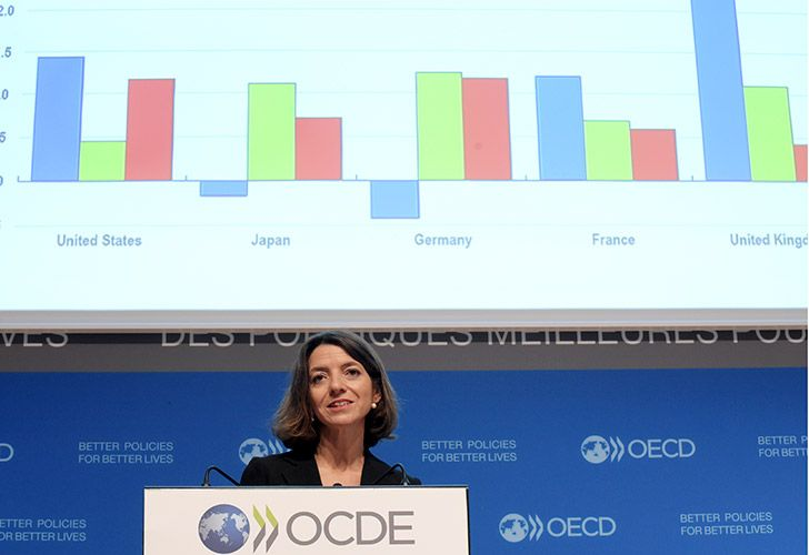 OECD cuts forecasts for global economic growth in 2019 and 2020